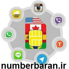 خرید شماره مجازی تلگرام